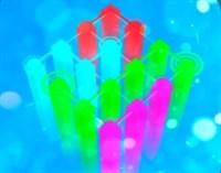 3D Renk Birleştirme